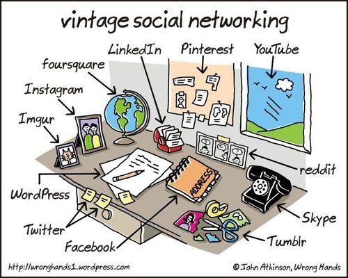 réseauxsociaux